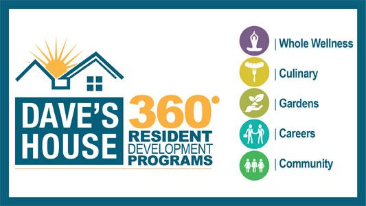 360 Resident Development Program